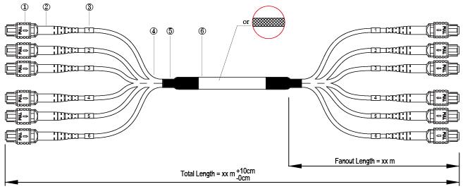Mpo Trunk Cable